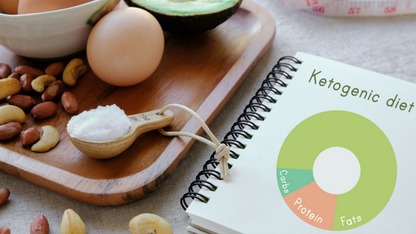 7 things to know before starting the Ketogenic Diet
